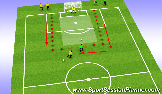 Football/Soccer Session Plan Drill (Colour): Party 1 progression