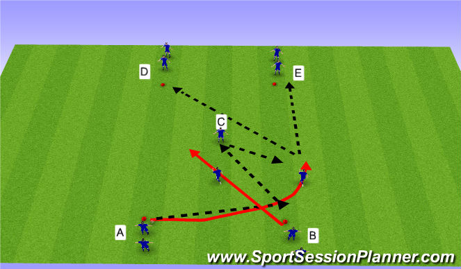 Football/Soccer Session Plan Drill (Colour): Fulham Passing & Receiving Combination Play