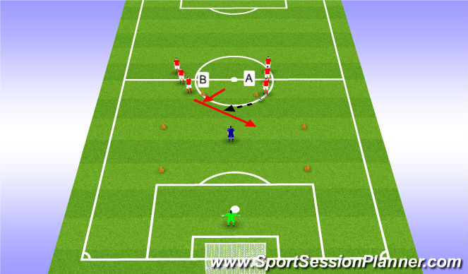 Football/Soccer Session Plan Drill (Colour): Jail Game Opposed
