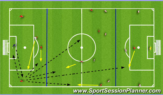 Football/Soccer Session Plan Drill (Colour): Playing through thirds