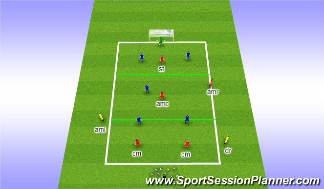 Football/Soccer Session Plan Drill (Colour): Positional Practice