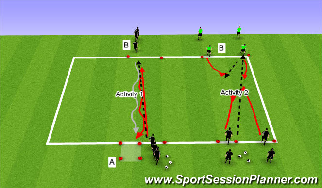Football/Soccer Session Plan Drill (Colour): 1v1 To 2v2 defending