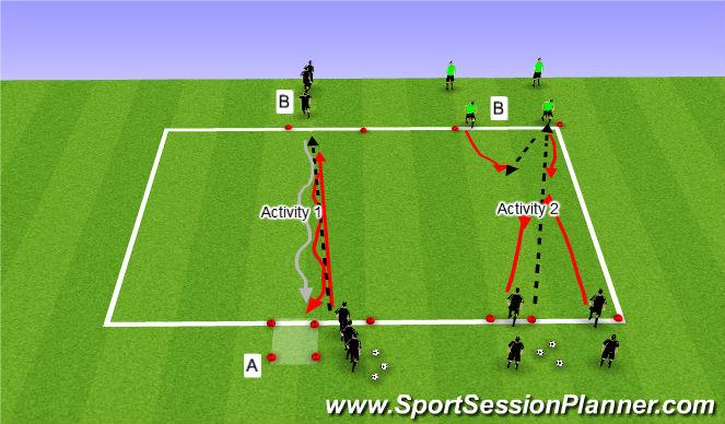 Football/Soccer Session Plan Drill (Colour): 1v1 To 2v2 defending