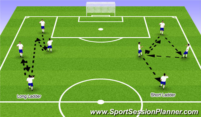 Football/Soccer Session Plan Drill (Colour): WU - Rondo & Ladders