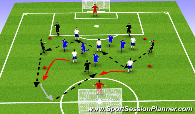 Football/Soccer Session Plan Drill (Colour): 5v5+5 to goals