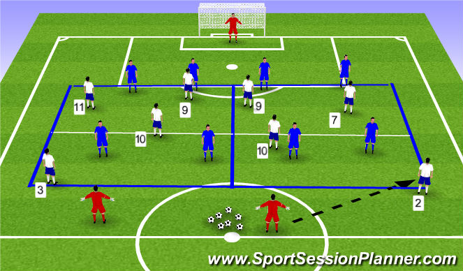 Football/Soccer Session Plan Drill (Colour): 4v4 Phase of Play