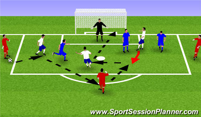 Football/Soccer Session Plan Drill (Colour): 3v3 in box