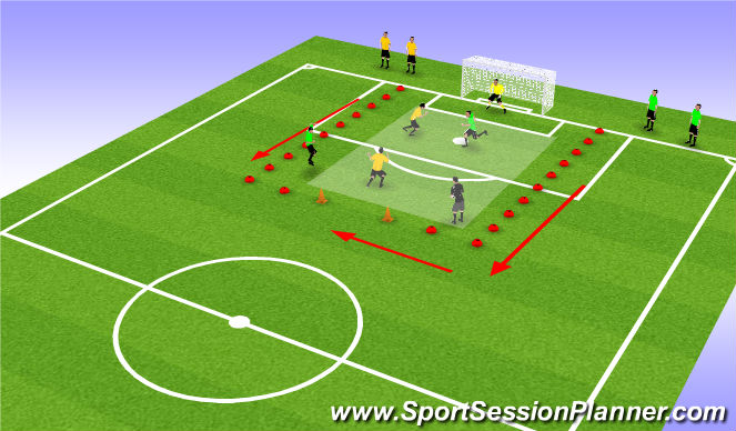 Football/Soccer Session Plan Drill (Colour): Party 1 progression 2