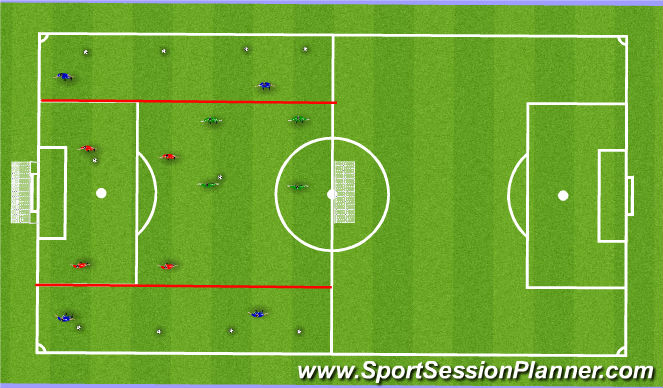 Football/Soccer Session Plan Drill (Colour): Small sided possession - possession