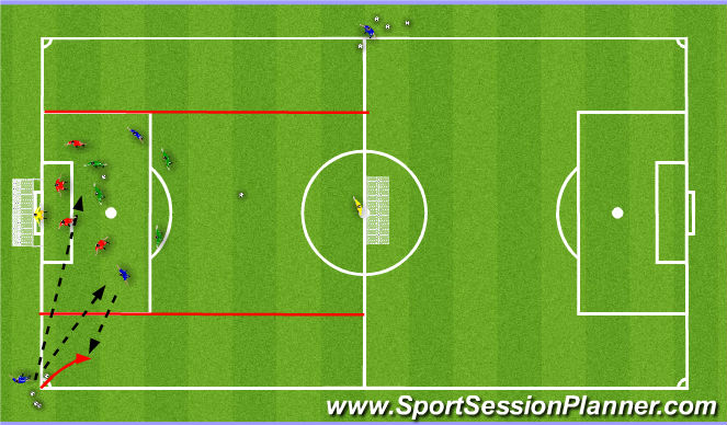 Football/Soccer Session Plan Drill (Colour): Expaded Small sided -Flankespiel