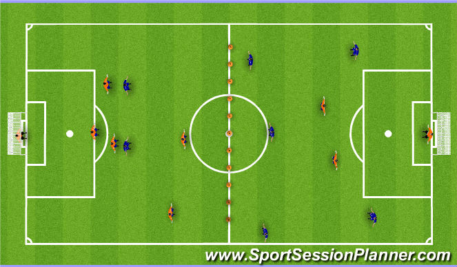 Football/Soccer Session Plan Drill (Colour): ESSG/SSG