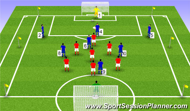 Football/Soccer Session Plan Drill (Colour): Training game 2