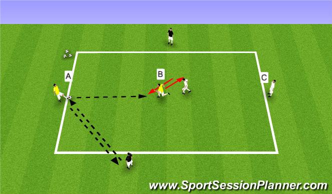 Football/Soccer Session Plan Drill (Colour): 1v1 Targets