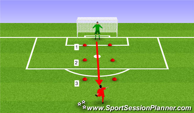 Football/Soccer Session Plan Drill (Colour): Functional
