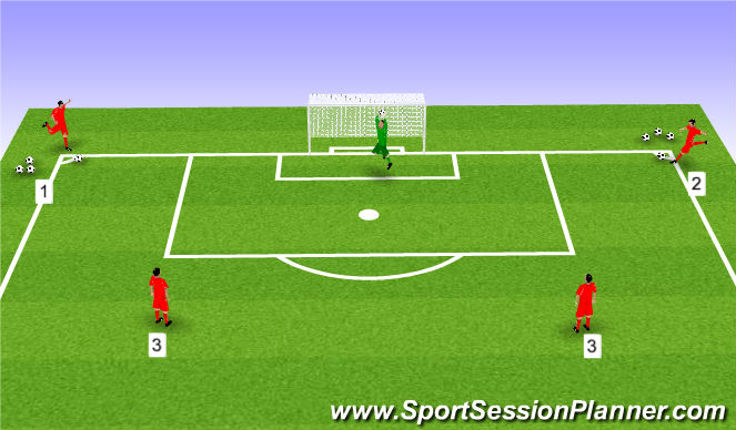 Football/Soccer Session Plan Drill (Colour): Game-Related