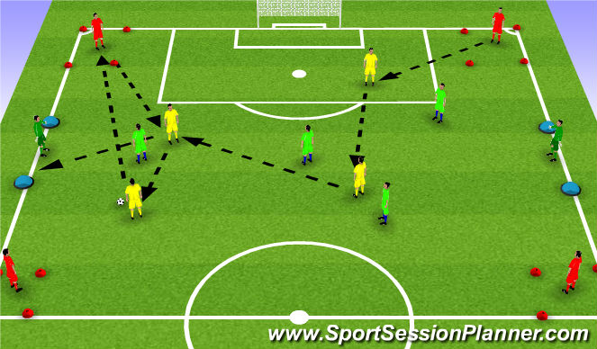 Football/Soccer Session Plan Drill (Colour): Playing the Cut Back