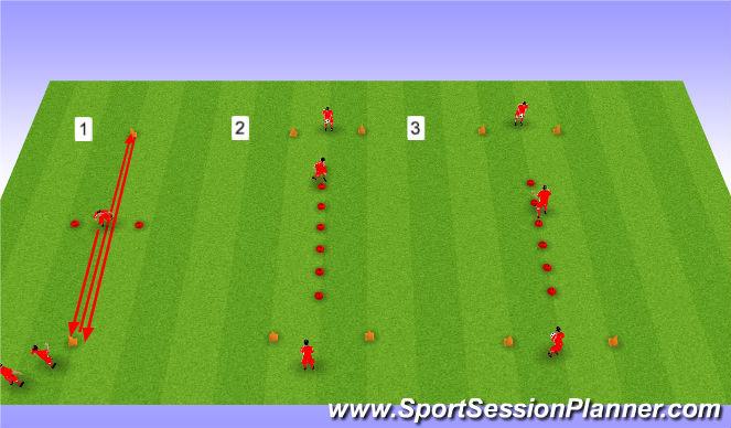 Football/Soccer Session Plan Drill (Colour): Líkamleg þjálfun: