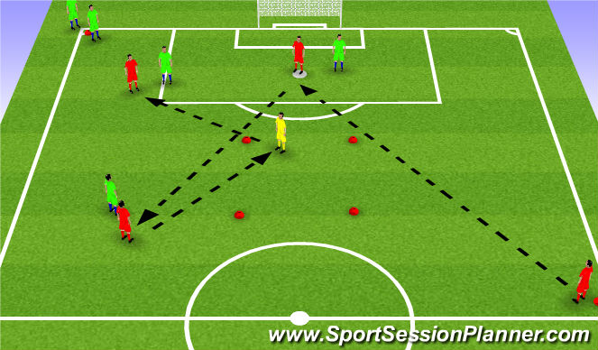 Football/Soccer Session Plan Drill (Colour): Playing Through The Cenre