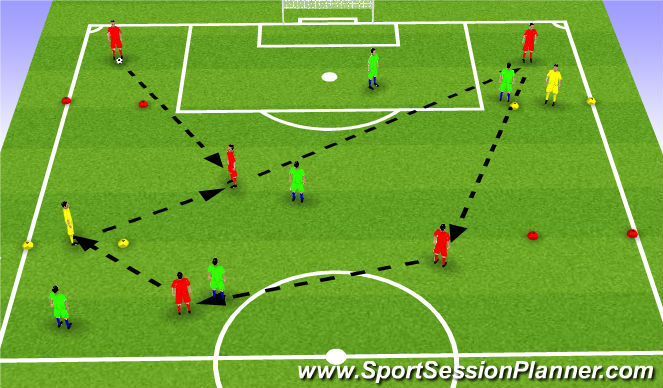 Football/Soccer Session Plan Drill (Colour): Scoring Through the Winger