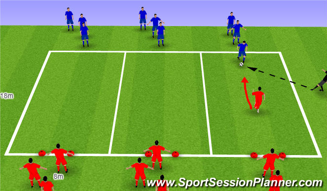 Football/Soccer Session Plan Drill (Colour): Pt1 - Defending 1v1