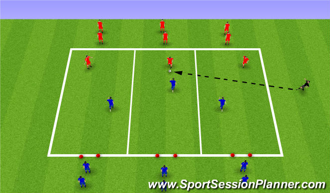 Football/Soccer Session Plan Drill (Colour): Pt 2 Defending 1v1