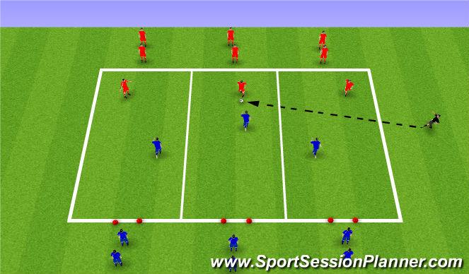 Football/Soccer Session Plan Drill (Colour): Pt 2 Defending 1v1