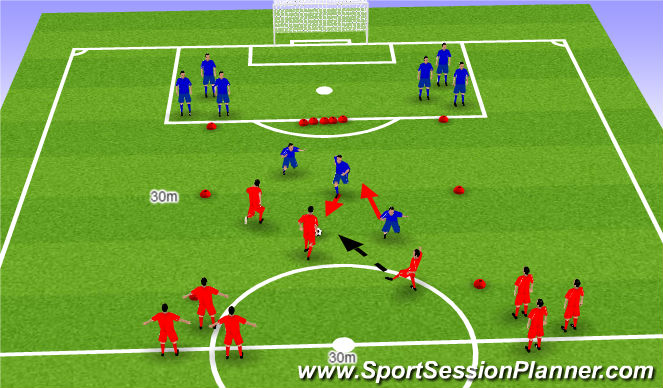Football/Soccer Session Plan Drill (Colour): Pt 3 Defending 3v3