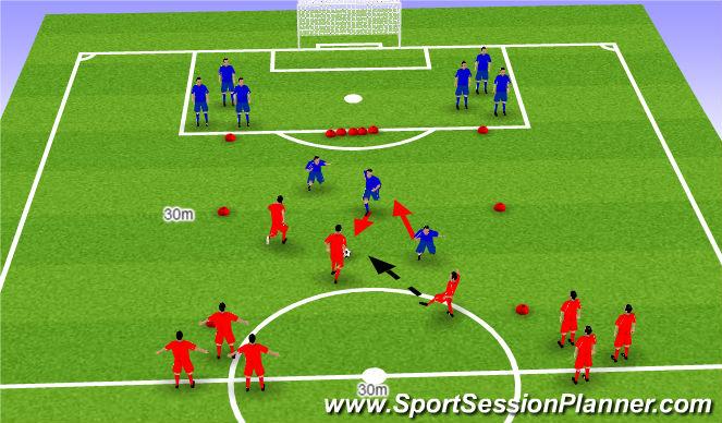 Football/Soccer Session Plan Drill (Colour): Pt 3 Defending 3v3