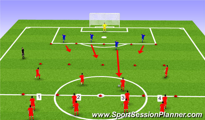Football/Soccer Session Plan Drill (Colour): Pt 4 Defending as a unit