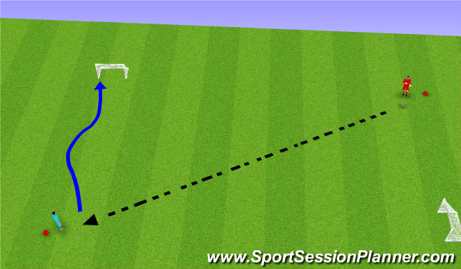 Football/Soccer Session Plan Drill (Colour): Attacking Gates