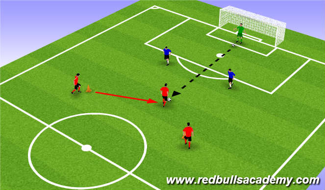 Football/Soccer Session Plan Drill (Colour): Main Theme (1610)