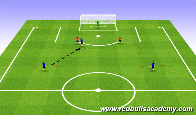 Football/Soccer Session Plan Drill (Colour): Main theme (1611)