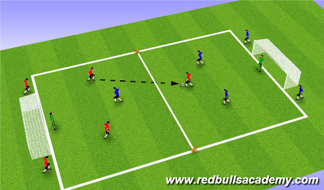 Football/Soccer Session Plan Drill (Colour): Main Theme (1612)
