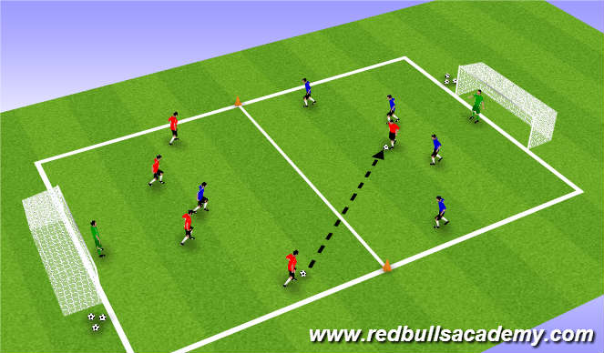 Football/Soccer Session Plan Drill (Colour): Conditioned Game (1614)