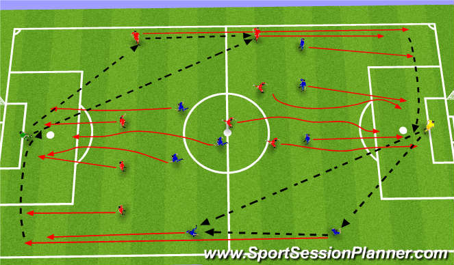 Football/Soccer Session Plan Drill (Colour): Initiating quick counter attacks