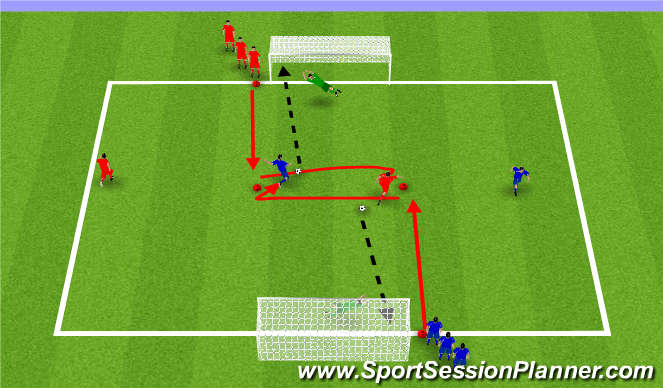 Football/Soccer Session Plan Drill (Colour): Skotæfing2.