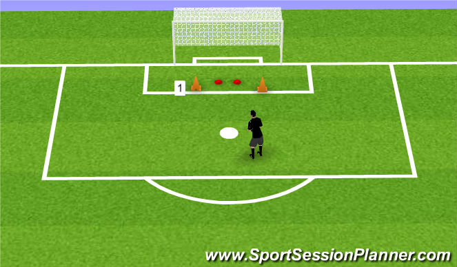 Football/Soccer Session Plan Drill (Colour): Oefening 1 en 2