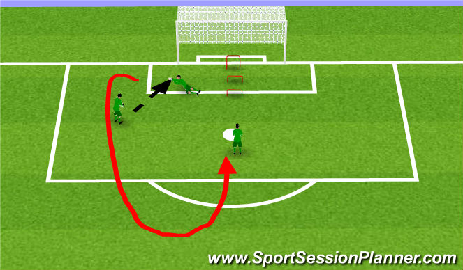 Football/Soccer Session Plan Drill (Colour): Fuerza desplazamiento captura 1