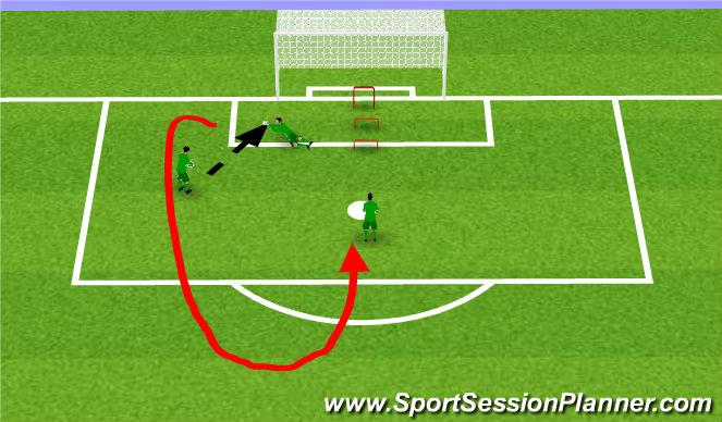 Fútbol Ejercicio del Plan de Sesiones (Color): Fuerza desplazamiento captura 1