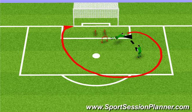 Fútbol Ejercicio del Plan de Sesiones (Color): Fuerza desplazamiento captura 2