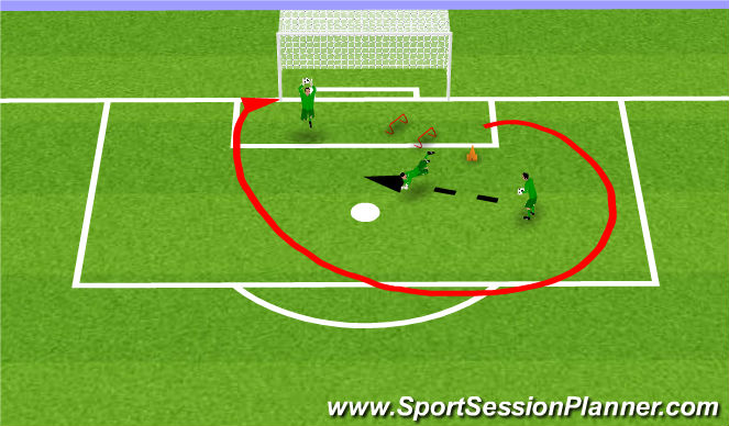 Football/Soccer Session Plan Drill (Colour): Fuerza desplazamiento captura 3
