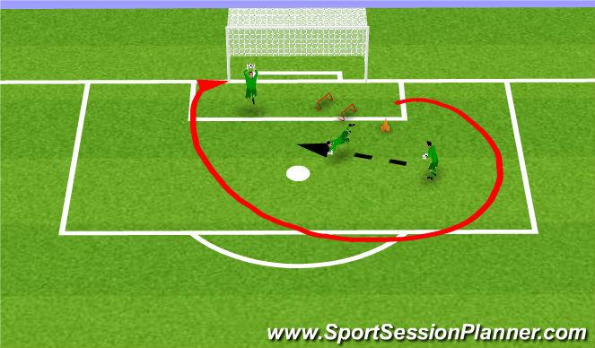 Fútbol Ejercicio del Plan de Sesiones (Color): Fuerza desplazamiento captura 3