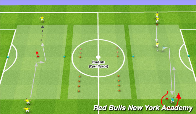 Football/Soccer Session Plan Drill (Colour): Technical Repetition: Unopposed