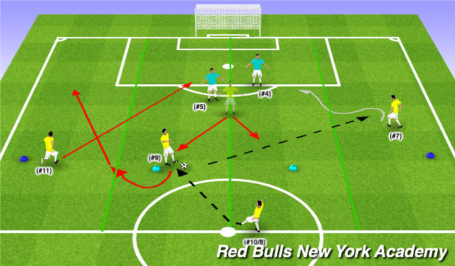 Football/Soccer Session Plan Drill (Colour): Condiitoned Activity/Game (Winter 15/16)