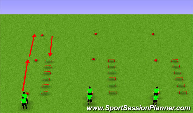 Football/Soccer Session Plan Drill (Colour): Dyn WU w/hurdles
