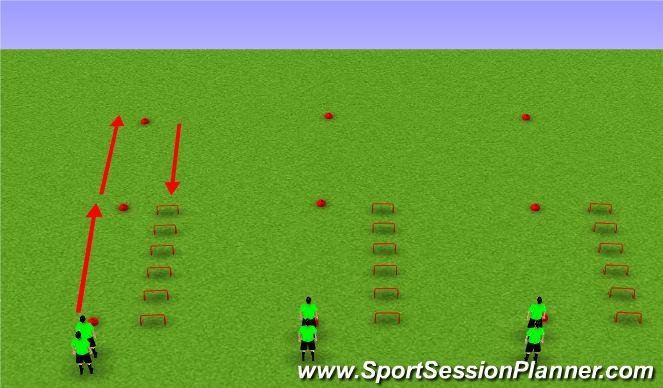 Football/Soccer Session Plan Drill (Colour): Dyn WU w/hurdles