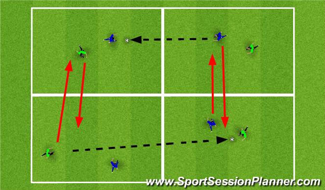 Football/Soccer Session Plan Drill (Colour): 4 Square Drill