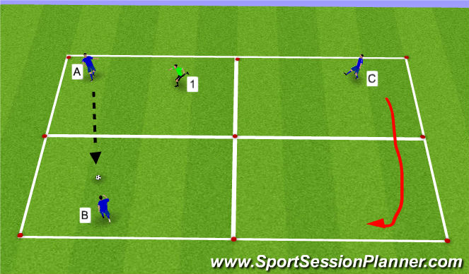 Football/Soccer Session Plan Drill (Colour): 3v1 passing and receiving