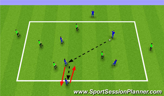 Football/Soccer Session Plan Drill (Colour): 4v4 + 2