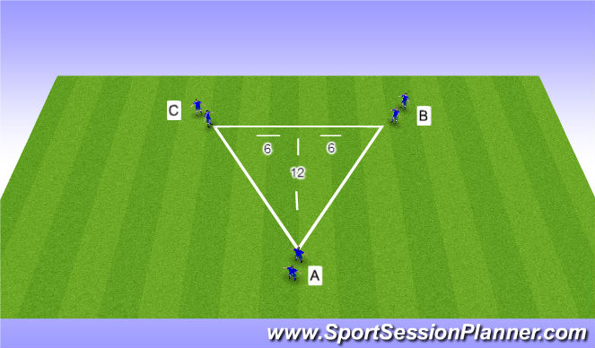 Football/Soccer Session Plan Drill (Colour): P/R Traingle